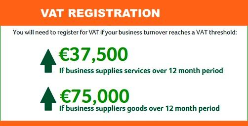 vat-registration-ireland-taxes365